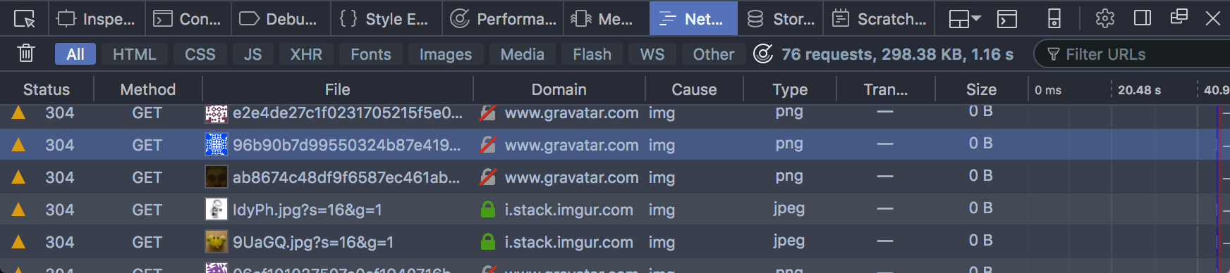 Firefox Network Inspector showing insecure requests to www.gravatar.com